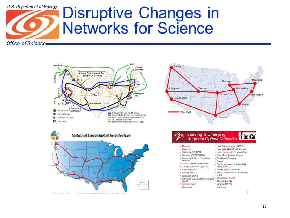 Office of Science U.S. Department of Energy 10 Disruptive Changes in Networks for Science