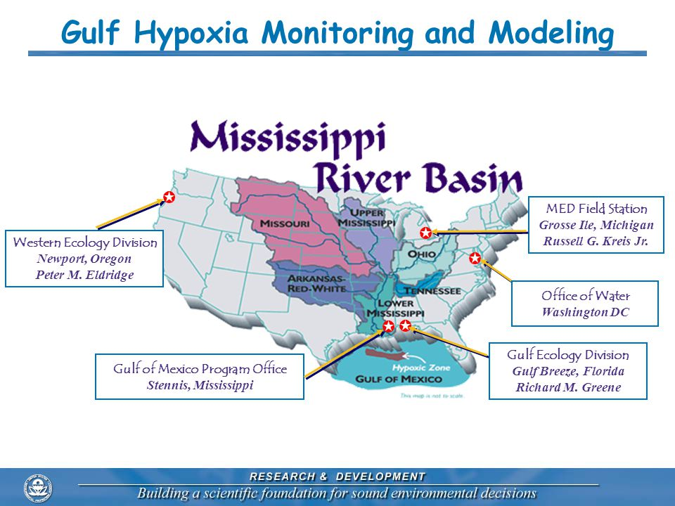 Gulf Hypoxia Monitoring Surveys Surveys Completed Dec 2–15 2002 March 17–312003 June 9–23 2003 Nov 5–192003 April 2–72004 March 21-312005 Sept 26 – Oct 9, 2005 Station Sampling Summary CTD CTD+Water Benthic 17 190 29 366 26 257 28 429 0 224 24 4210 Map shows transect stations and depth contours