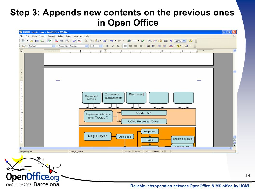 14 Reliable Interoperation between OpenOffice & MS office by UOML Step 3: Appends new contents on the previous ones in Open Office