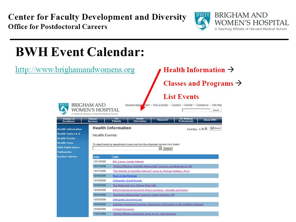 Center for Faculty Development and Diversity Office for Postdoctoral Careers BWH Event Calendar: http://www.brighamandwomens.org http://www.brighamandwomens.org Health Information Classes and Programs List Events