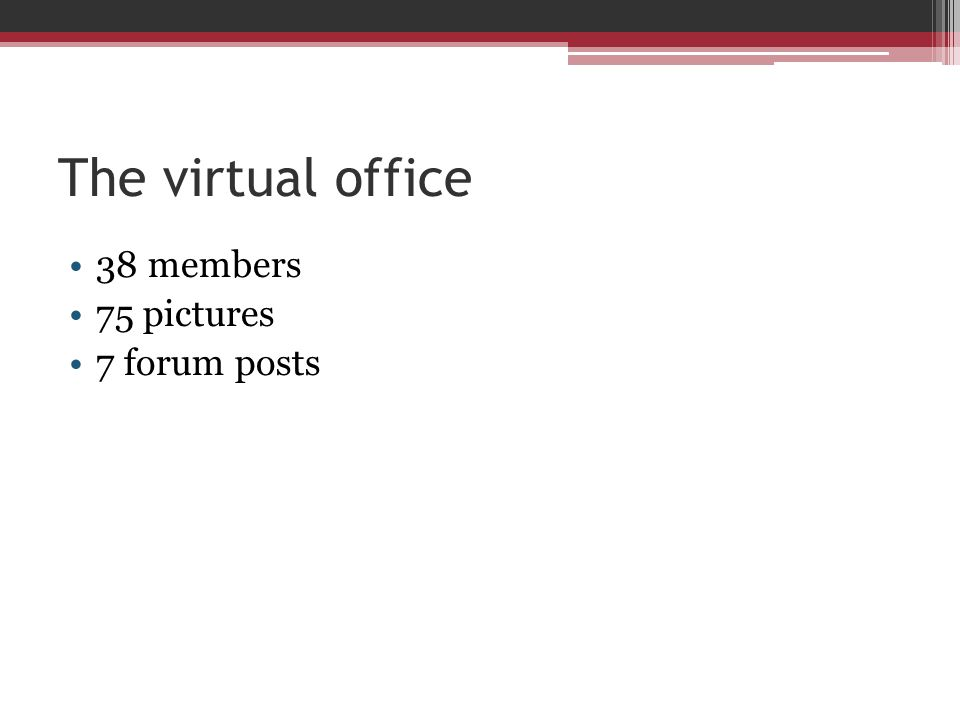 The virtual office 38 members 75 pictures 7 forum posts