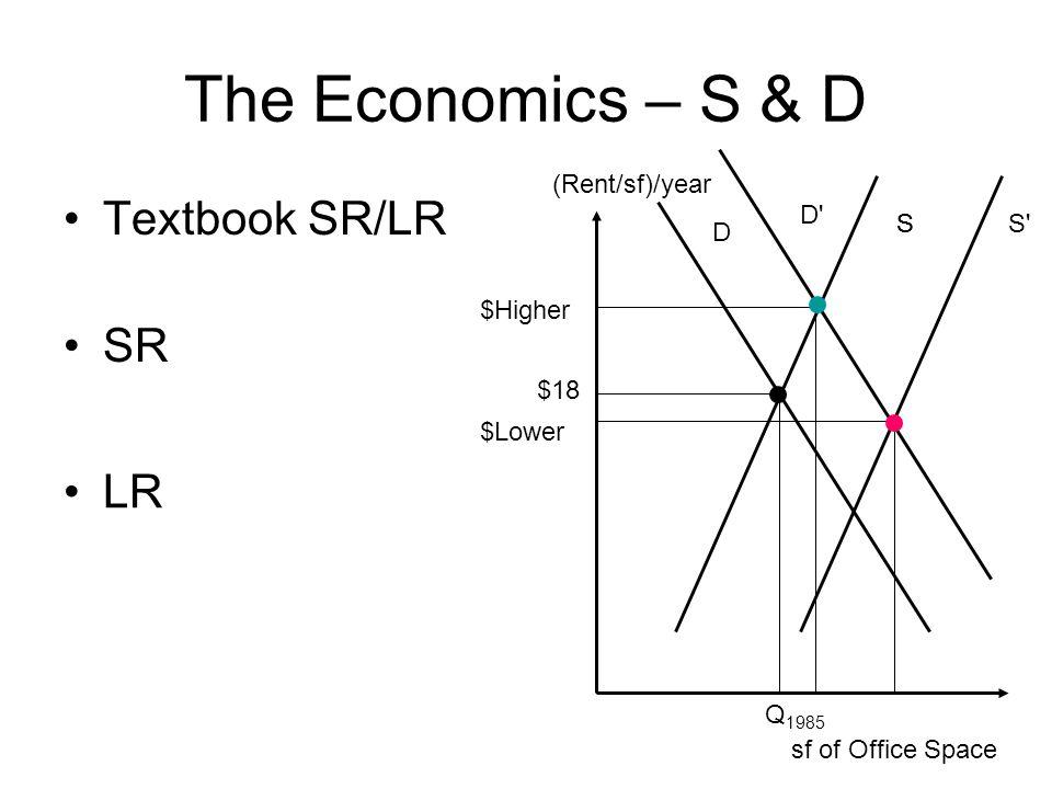 The Economics – S & D Textbook SR/LR (Rent/sf)/year sf of Office Space $18 D S Q 1985 S D D S S $Higher $Lower SR LR