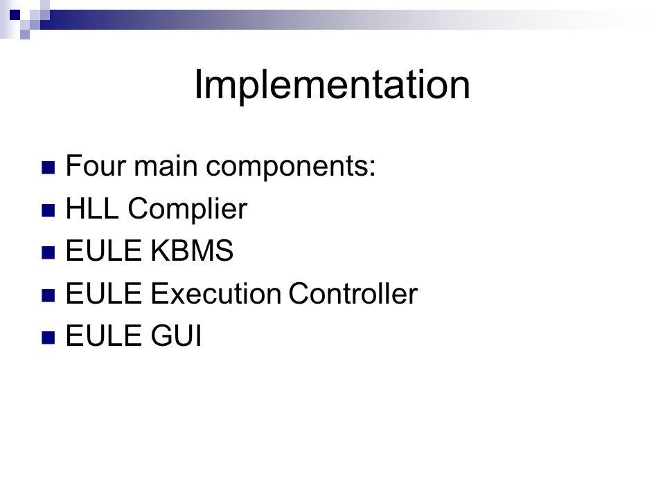 Implementation Four main components: HLL Complier EULE KBMS EULE Execution Controller EULE GUI