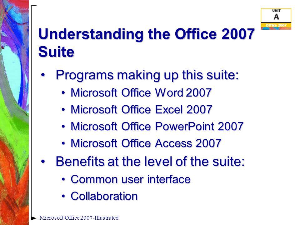 Microsoft Office 2007-Illustrated Understanding the Office 2007 Suite WordWord LettersLetters MemosMemos FaxesFaxes NewslettersNewsletters ReportsReports Word document