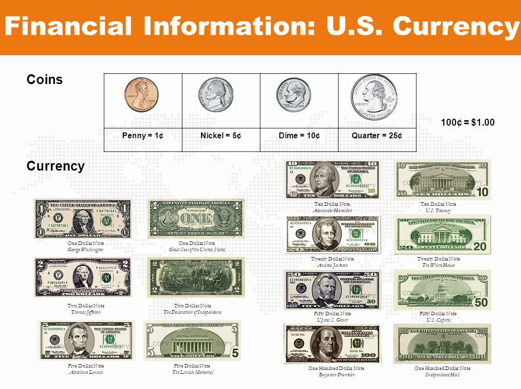 Financial Information: U.S. Currency Coins Penny = 1¢Nickel = 5¢Dime = 10¢Quarter = 25¢ 100¢ = $1.00 One Dollar Note George Washington One Dollar Note