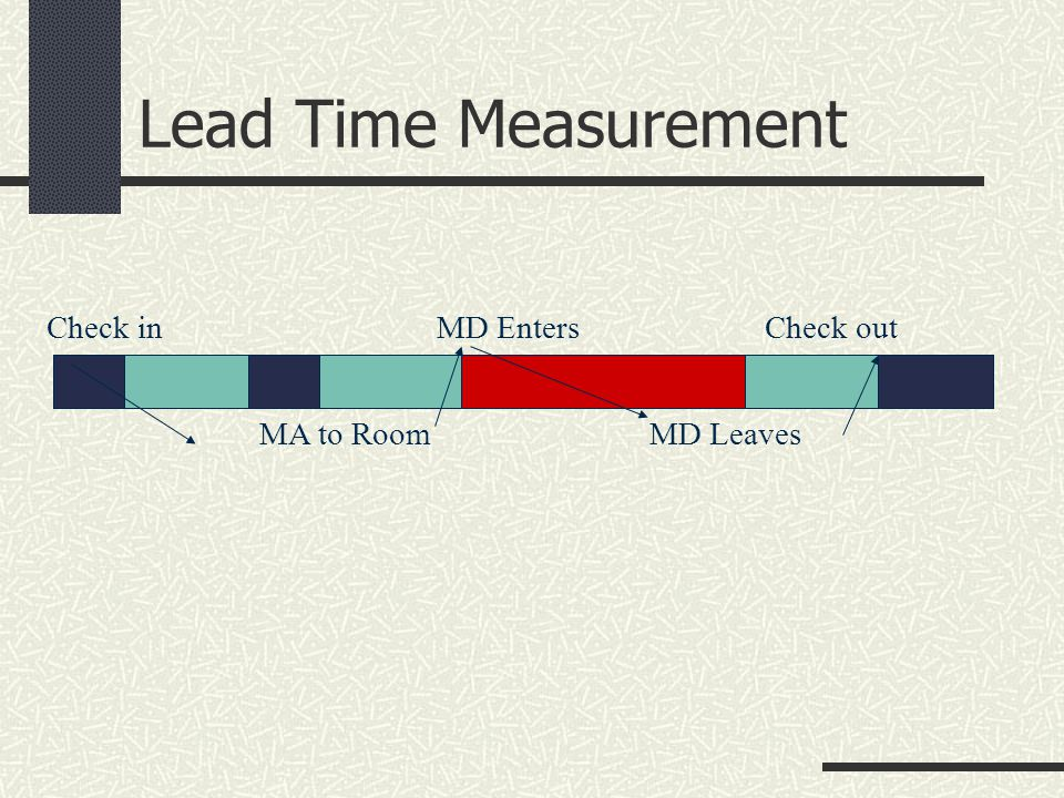 Lead Time Measurement Check in MA to Room MD Enters MD Leaves Check out