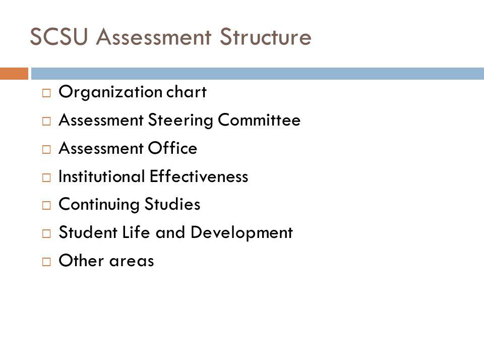 SCSU Assessment Structure Organization chart Assessment Steering Committee Assessment Office Institutional Effectiveness Continuing Studies Student Li
