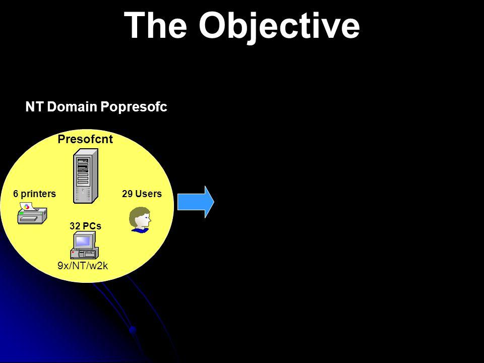 The Objective 6 printers Presofcnt 32 PCs 9x/NT/w2k 29 Users6 printers Presofcnt NT Domain Popresofc 32 PCs 9x/NT/w2k 29 Users