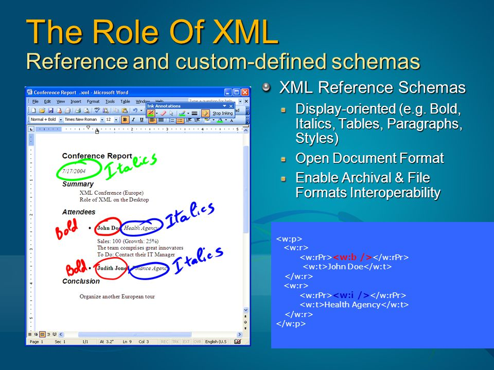 The Role Of XML Reference and custom-defined schemas XML Reference Schemas Display-oriented (e.g.