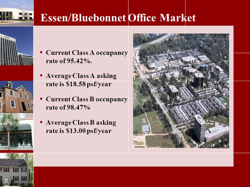 Essen/Bluebonnet Office Market Current Class A occupancy rate of 95.42%.