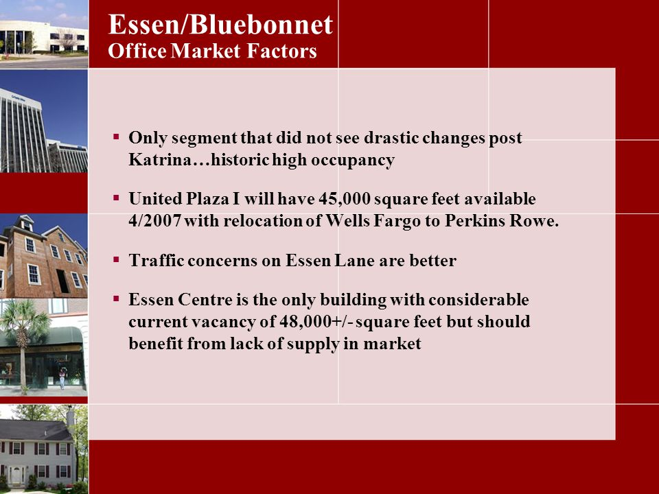 Essen/Bluebonnet Office Market Factors Only segment that did not see drastic changes post Katrina…historic high occupancy United Plaza I will have 45,000 square feet available 4/2007 with relocation of Wells Fargo to Perkins Rowe.