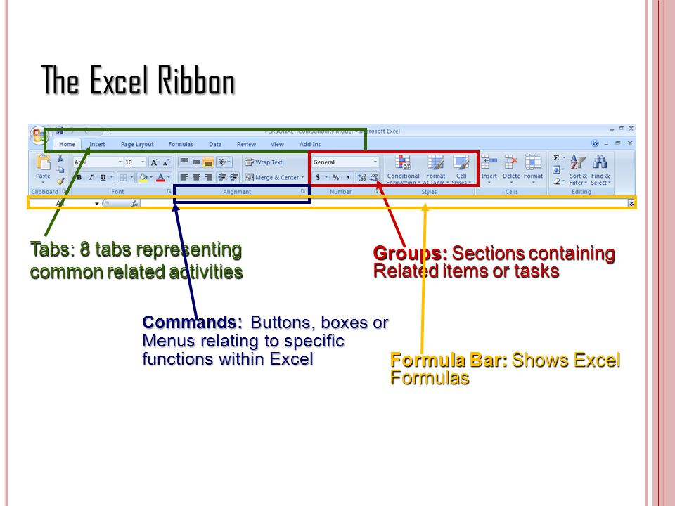 The Excel Ribbon Commands: Buttons, boxes or Menus relating to specific functions within Excel Tabs: 8 tabs representing common related activities Gro