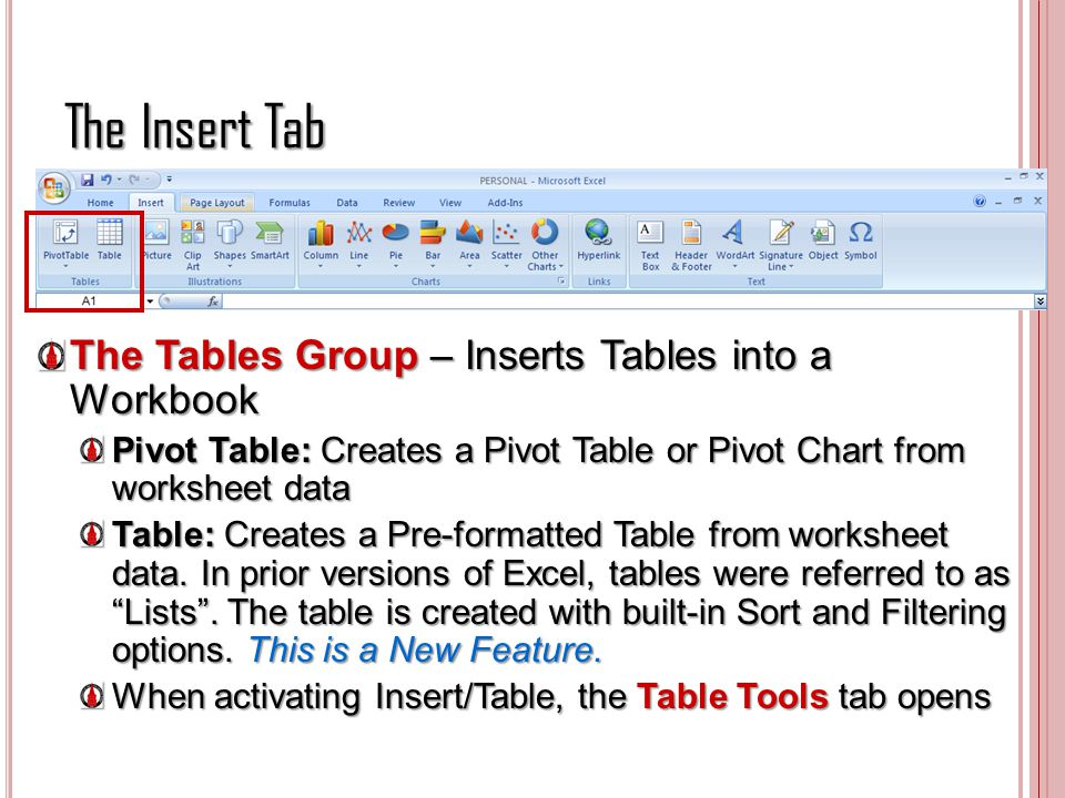 The Insert Tab The Tables Group – Inserts Tables into a Workbook Pivot Table: Creates a Pivot Table or Pivot Chart from worksheet data Table: Creates