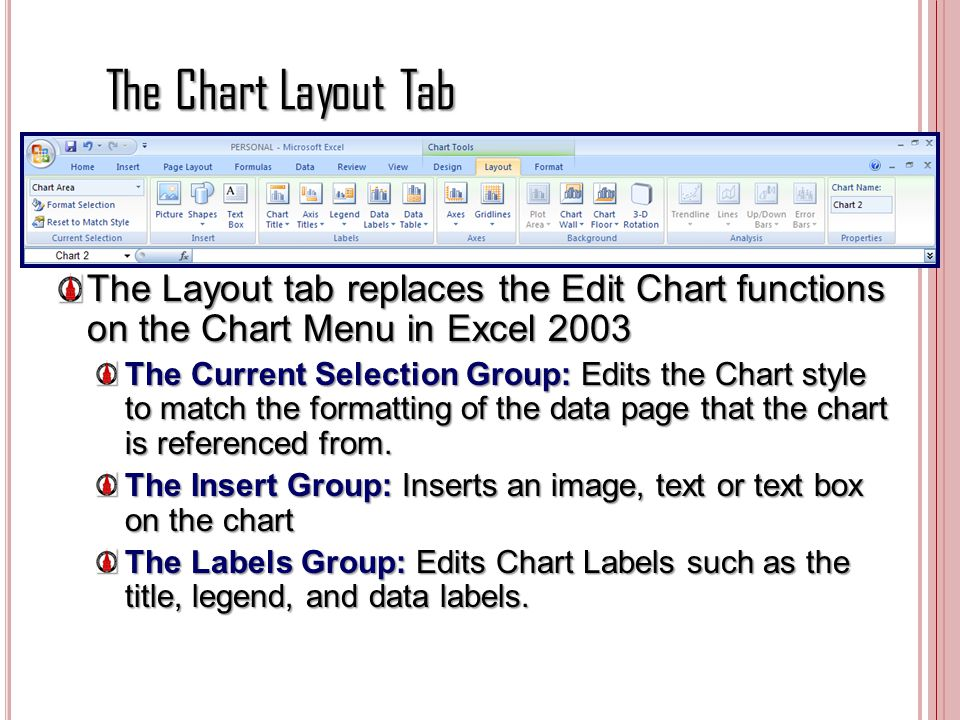 The Chart Layout Tab The Layout tab replaces the Edit Chart functions on the Chart Menu in Excel 2003 The Current Selection Group: Edits the Chart sty