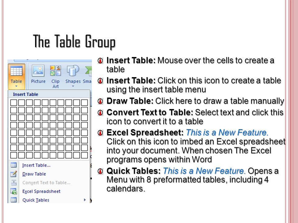 The Table Group Insert Table: Mouse over the cells to create a table Insert Table: Click on this icon to create a table using the insert table menu Dr