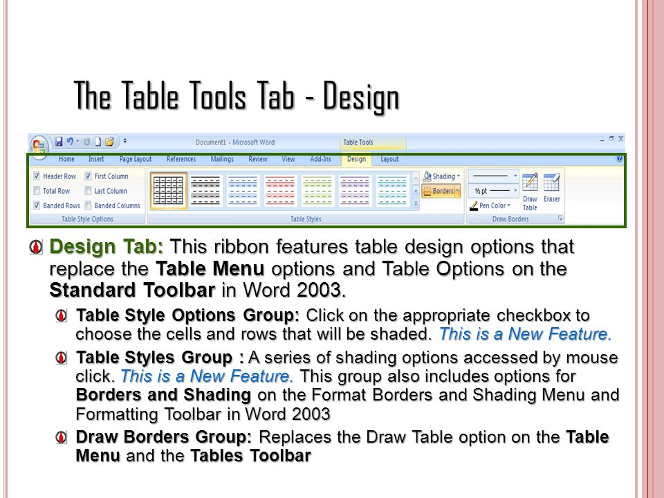The Table Tools Tab - Design Design Tab: This ribbon features table design options that replace the Table Menu options and Table Options on the Standa