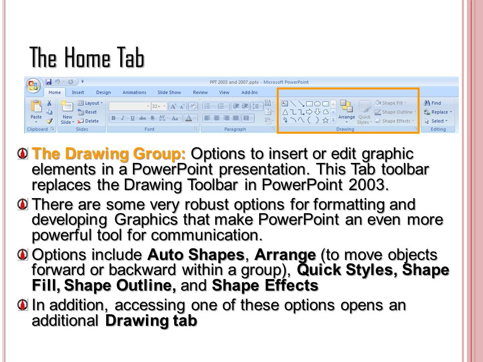 The Home Tab The Drawing Group: Options to insert or edit graphic elements in a PowerPoint presentation. This Tab toolbar replaces the Drawing Toolbar