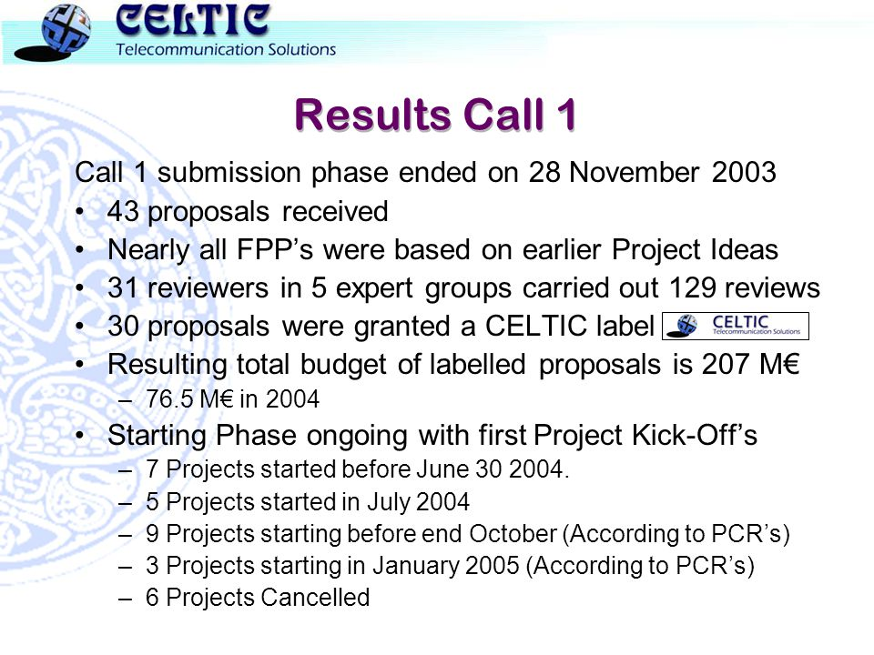 Results Call 1 Call 1 submission phase ended on 28 November 2003 43 proposals received Nearly all FPPs were based on earlier Project Ideas 31 reviewers in 5 expert groups carried out 129 reviews 30 proposals were granted a CELTIC label Resulting total budget of labelled proposals is 207 M –76.5 M in 2004 Starting Phase ongoing with first Project Kick-Offs –7 Projects started before June 30 2004.