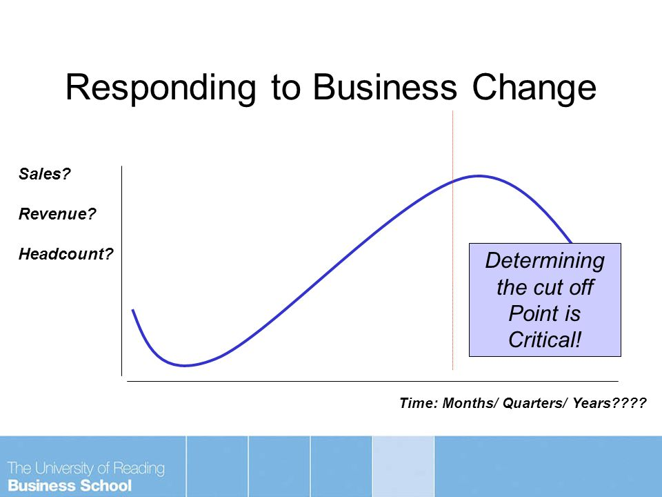 Responding to Business Change Time: Months/ Quarters/ Years .