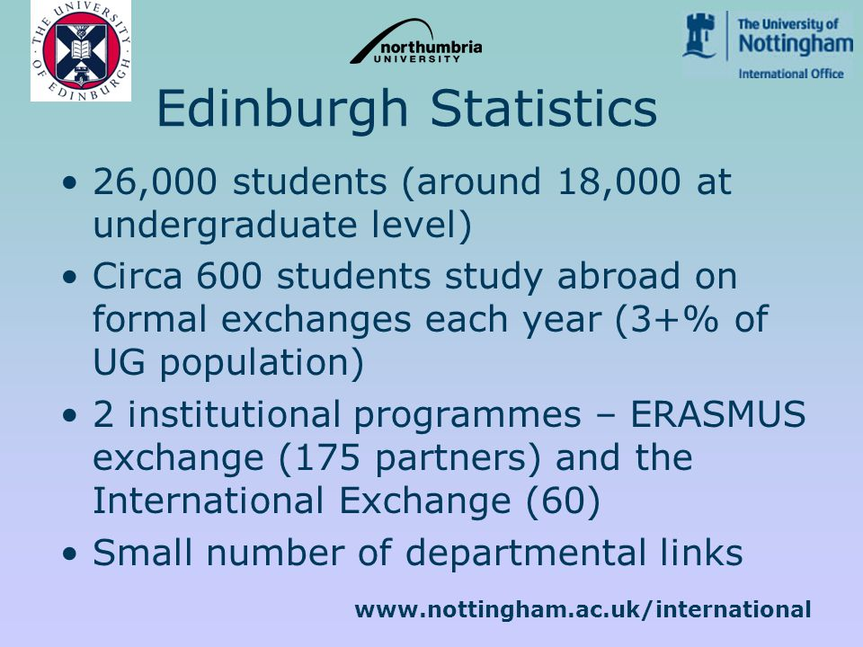 www.nottingham.ac.uk/international Edinburgh Statistics 26,000 students (around 18,000 at undergraduate level) Circa 600 students study abroad on formal exchanges each year (3+% of UG population) 2 institutional programmes – ERASMUS exchange (175 partners) and the International Exchange (60) Small number of departmental links