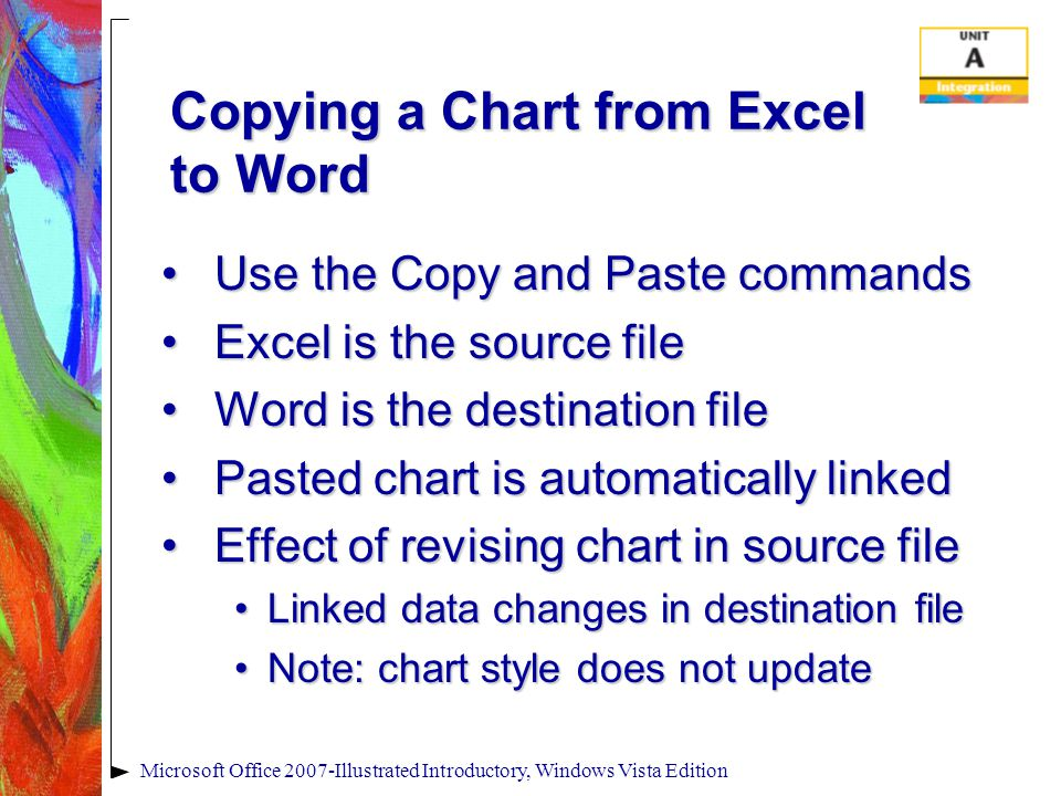 Microsoft Office 2007-Illustrated Introductory, Windows Vista Edition Copying a Chart from Excel to Word Use the Copy and Paste commandsUse the Copy a