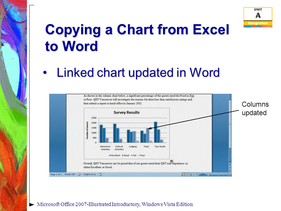Microsoft Office 2007-Illustrated Introductory, Windows Vista Edition Copying a Chart from Excel to Word Linked chart updated in WordLinked chart upda