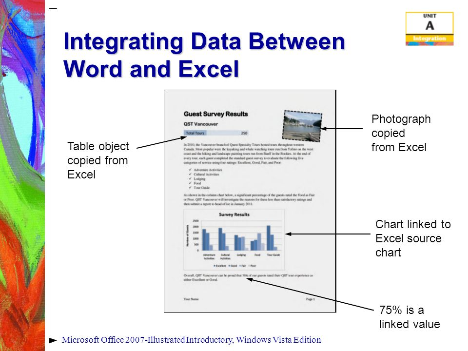 Microsoft Office 2007-Illustrated Introductory, Windows Vista Edition Integrating Data Between Word and Excel Table object copied from Excel Photograp