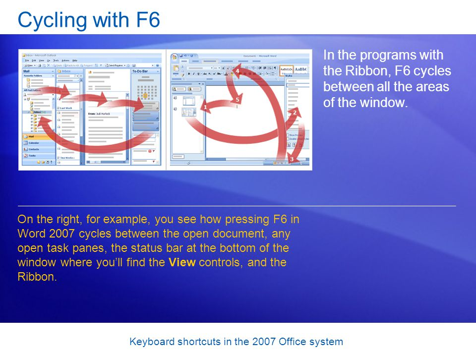 Keyboard shortcuts in the 2007 Office system Cycling with F6 In the programs with the Ribbon, F6 cycles between all the areas of the window.