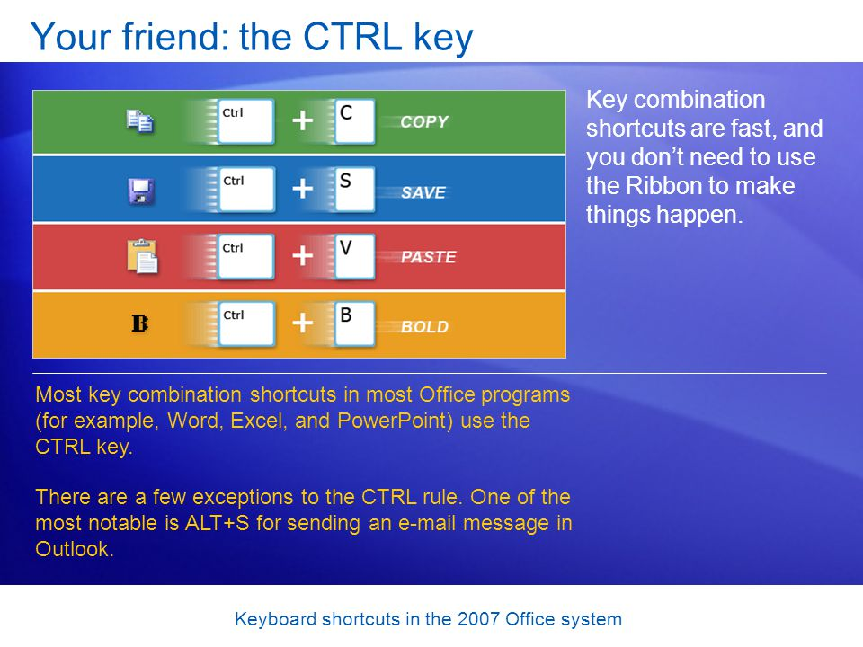 Keyboard shortcuts in the 2007 Office system Your friend: the CTRL key Key combination shortcuts are fast, and you dont need to use the Ribbon to make things happen.