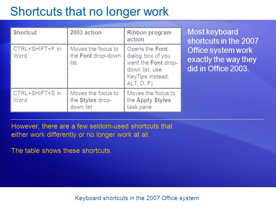 Keyboard shortcuts in the 2007 Office system Shortcuts that no longer work Most keyboard shortcuts in the 2007 Office system work exactly the way they did in Office 2003.