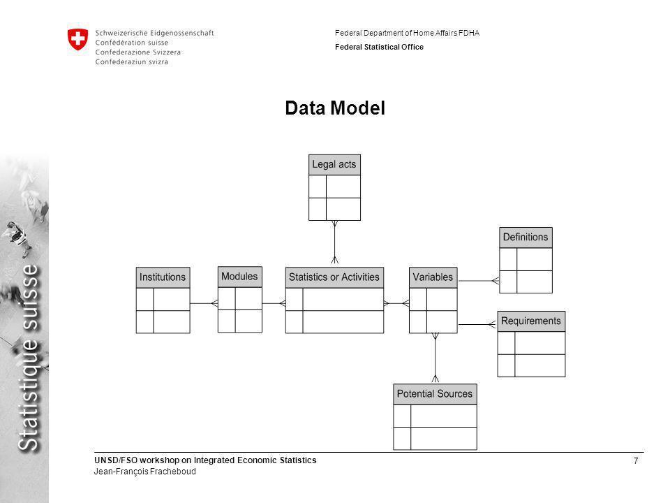 7 UNSD/FSO workshop on Integrated Economic Statistics Jean-François Fracheboud Federal Department of Home Affairs FDHA Federal Statistical Office Data Model
