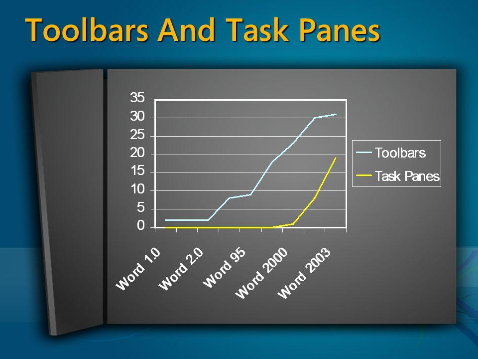 Toolbars And Task Panes