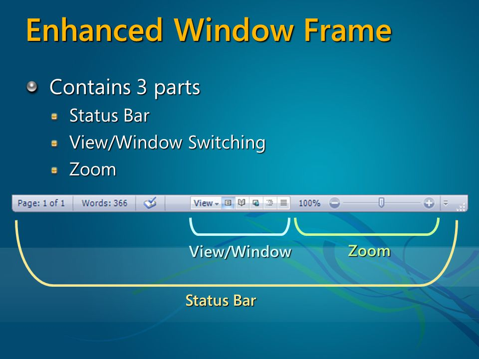 Enhanced Window Frame Contains 3 parts Status Bar View/Window Switching Zoom Status Bar View/Window Zoom