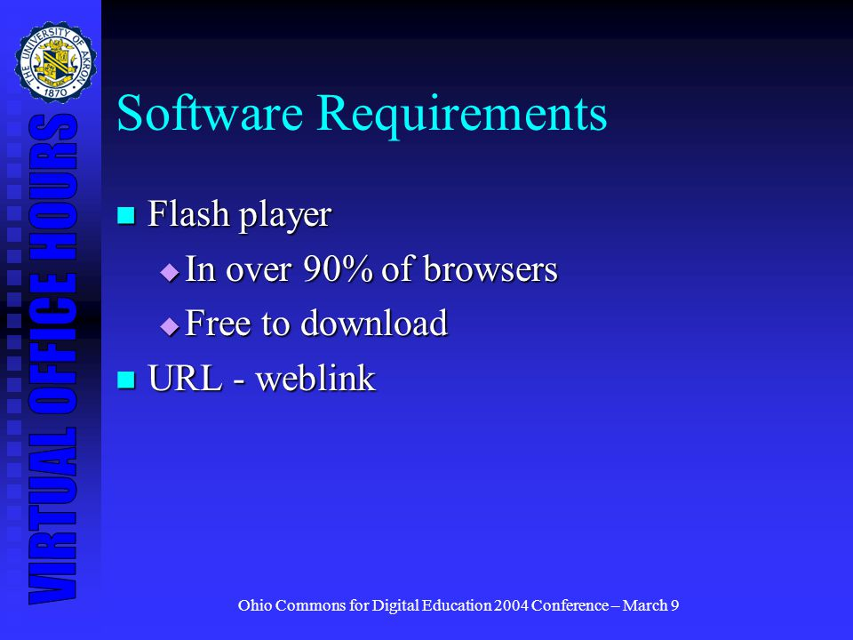 Software Requirements Flash player Flash player In over 90% of browsers In over 90% of browsers Free to download Free to download URL - weblink URL - weblink