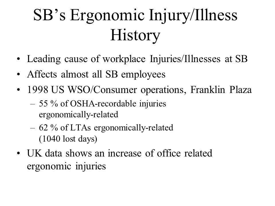 SBs Ergonomic Injury/Illness History Leading cause of workplace Injuries/Illnesses at SB Affects almost all SB employees 1998 US WSO/Consumer operations, Franklin Plaza –55 % of OSHA-recordable injuries ergonomically-related –62 % of LTAs ergonomically-related (1040 lost days) UK data shows an increase of office related ergonomic injuries