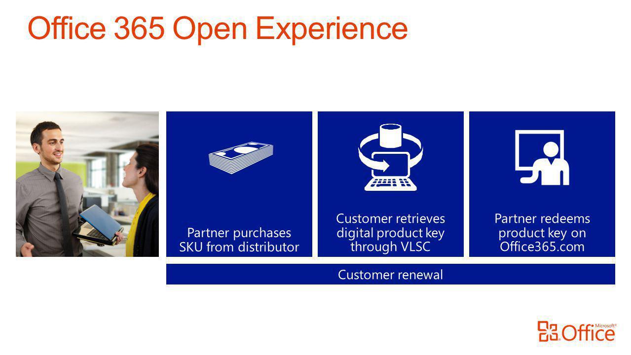 Partner redeems product key on Office365.com Partner purchases SKU from distributor Customer retrieves digital product key through VLSC