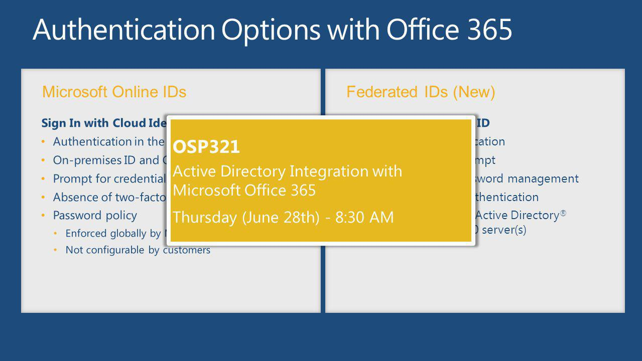 Microsoft Online IDsFederated IDs (New) OSP321 Active Directory Integration with Microsoft Office 365 Thursday (June 28th) - 8:30 AM