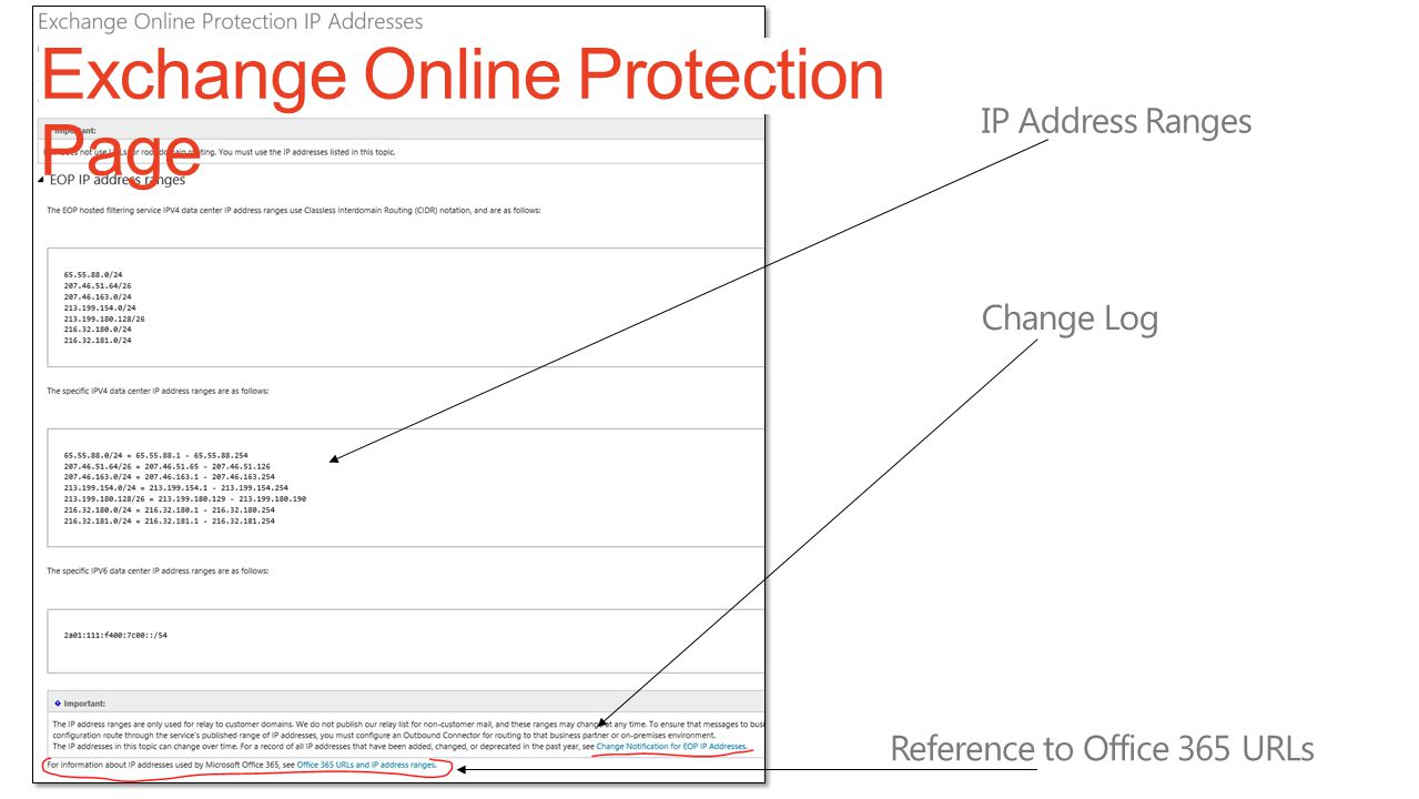Exchange Online Protection Page