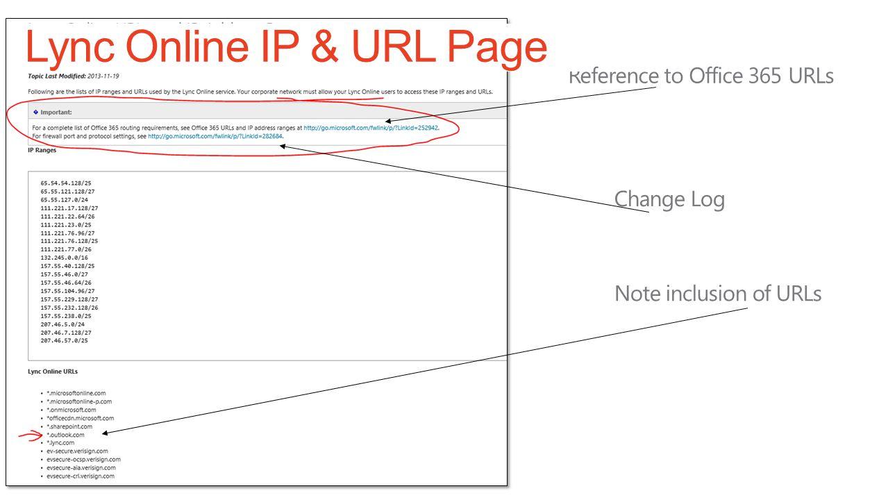 Lync Online IP & URL Page