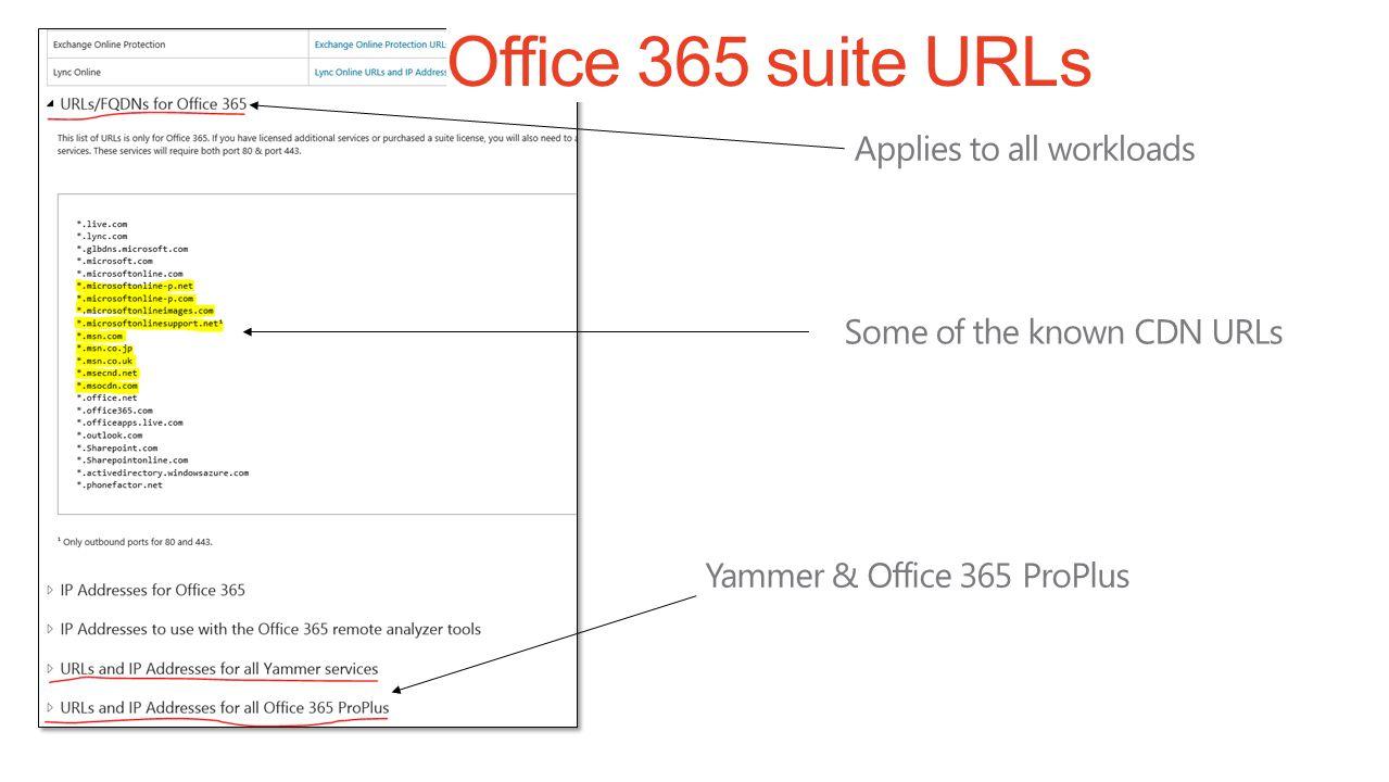 Office 365 suite URLs