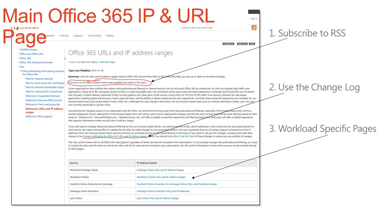 Main Office 365 IP & URL Page