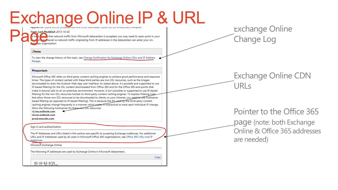 Exchange Online IP & URL Page