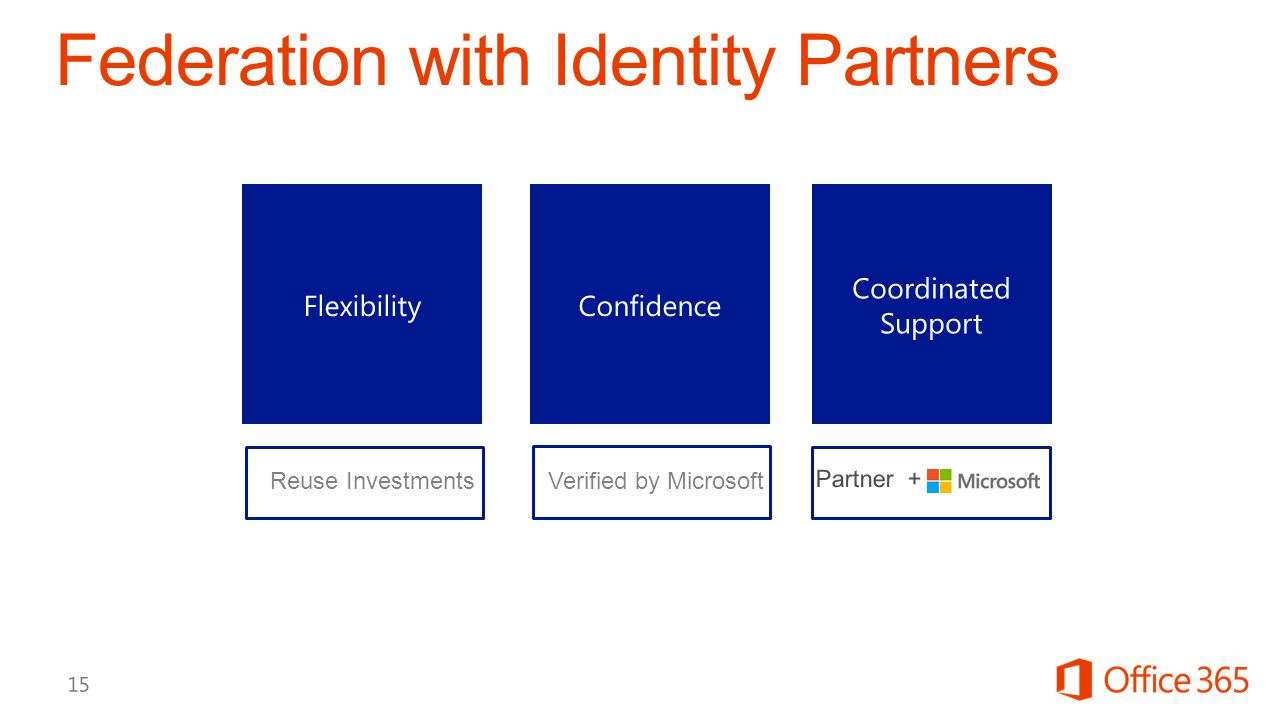 Federation with Identity Partners Verified by MicrosoftReuse Investments