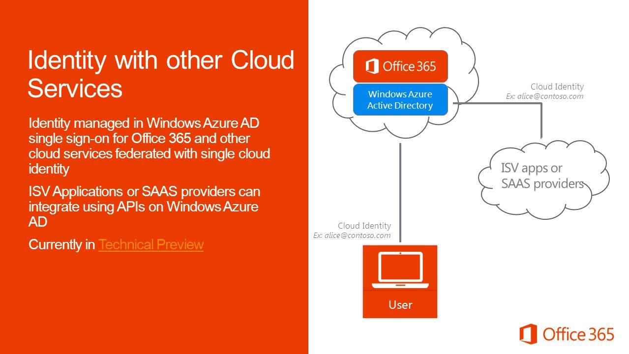 Windows Azure Active Directory User Cloud Identity Ex: alice@contoso.com Cloud Identity Ex: alice@contoso.com Identity managed in Windows Azure AD sin