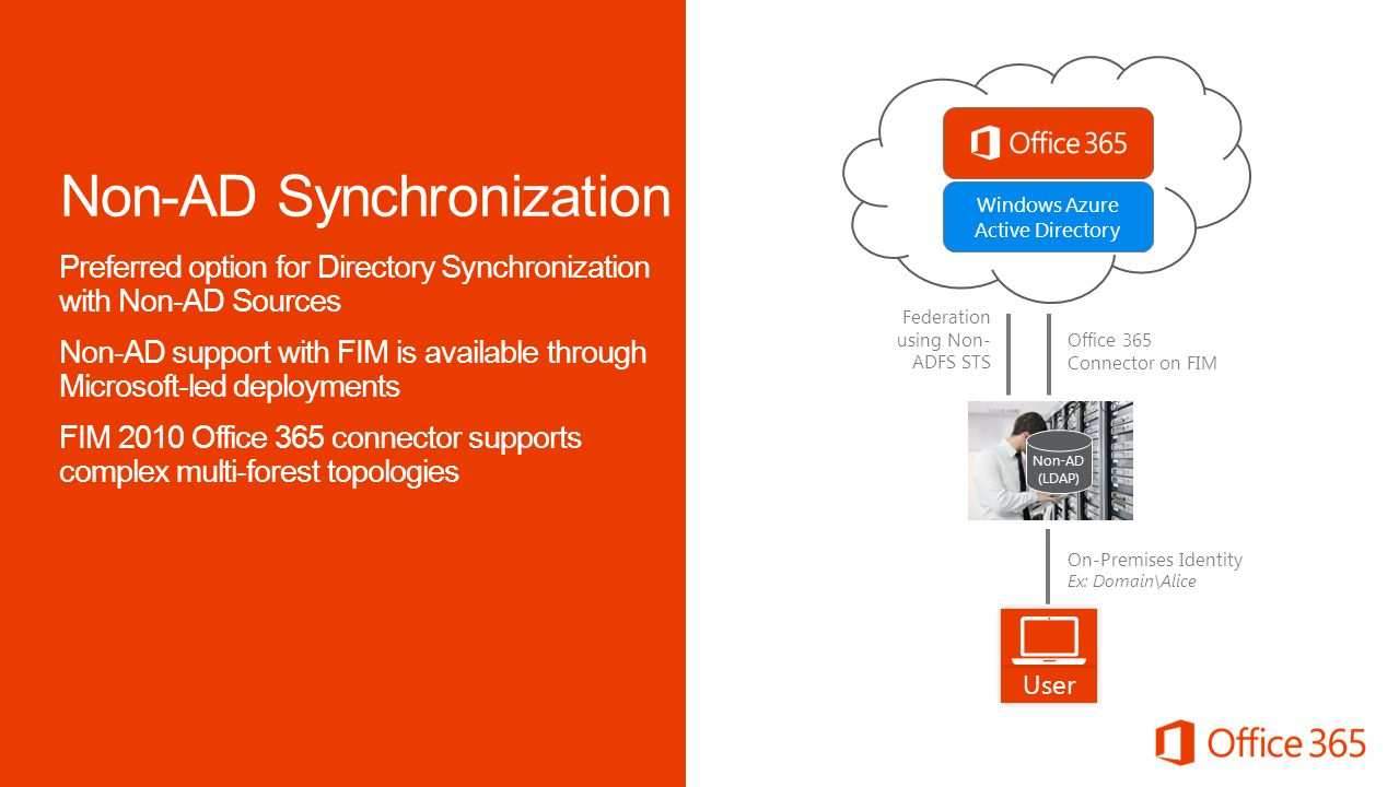 Windows Azure Active Directory User Preferred option for Directory Synchronization with Non-AD Sources Non-AD support with FIM is available through Mi