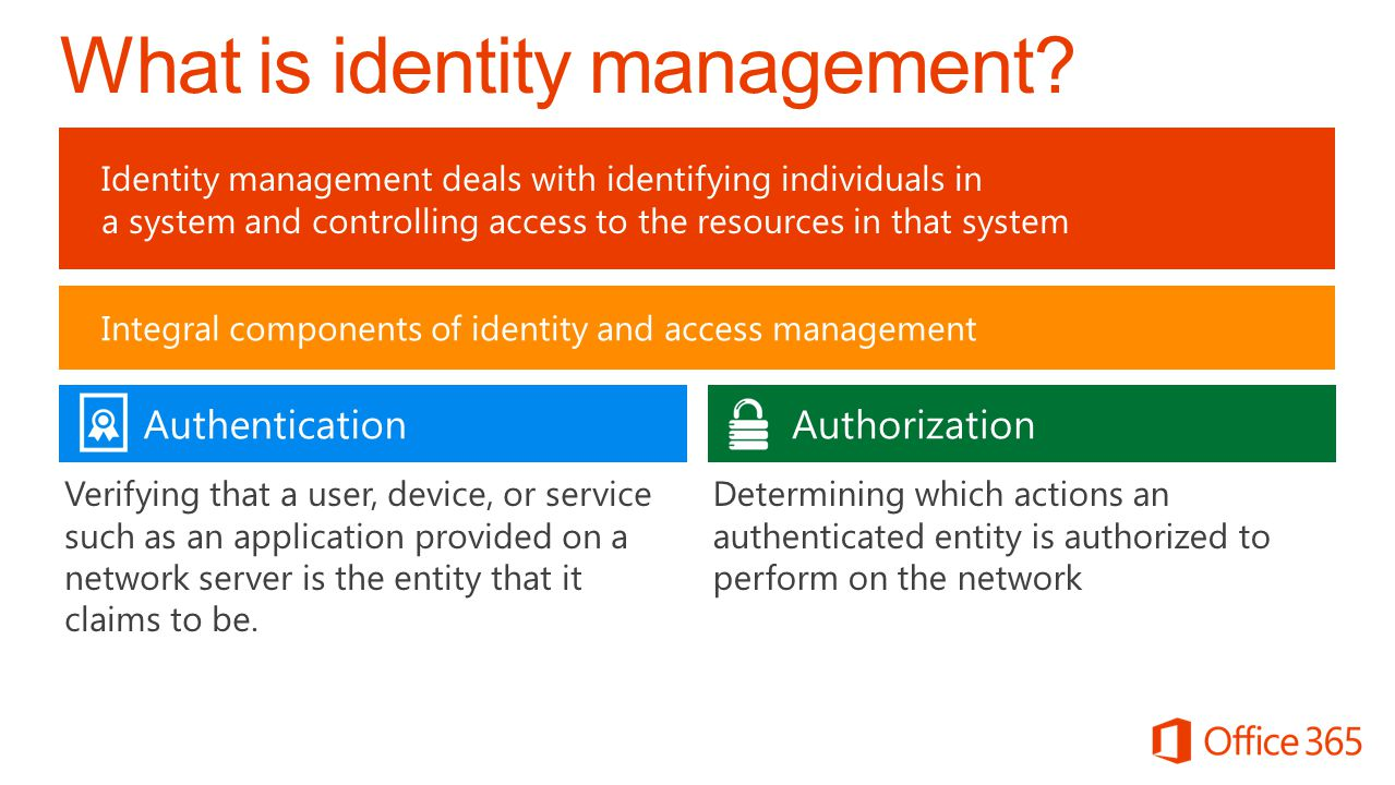 Authentication flow (passive/web profile) Identity federation Customer Microsoft Online Services Logon (SAML 1.1) Token UPN:user@contoso.com Source User ID: ABC123 Auth Token UPN:user@contoso.com Unique ID: 254729