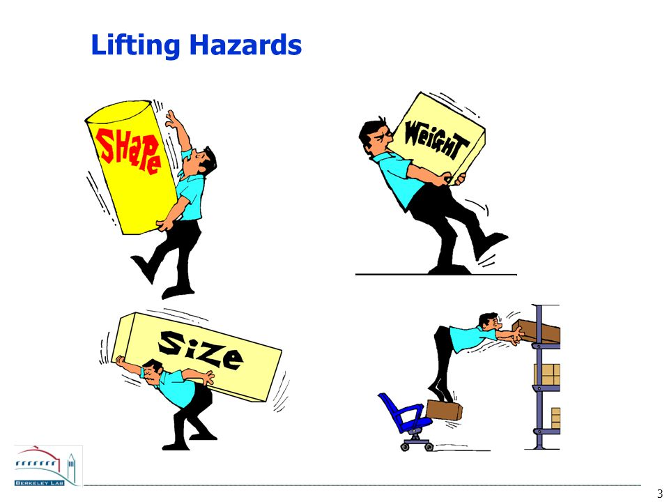 3 Lifting Hazards