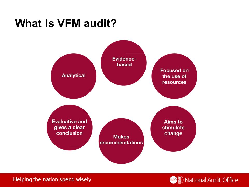 Helping the nation spend wisely What is VFM audit?