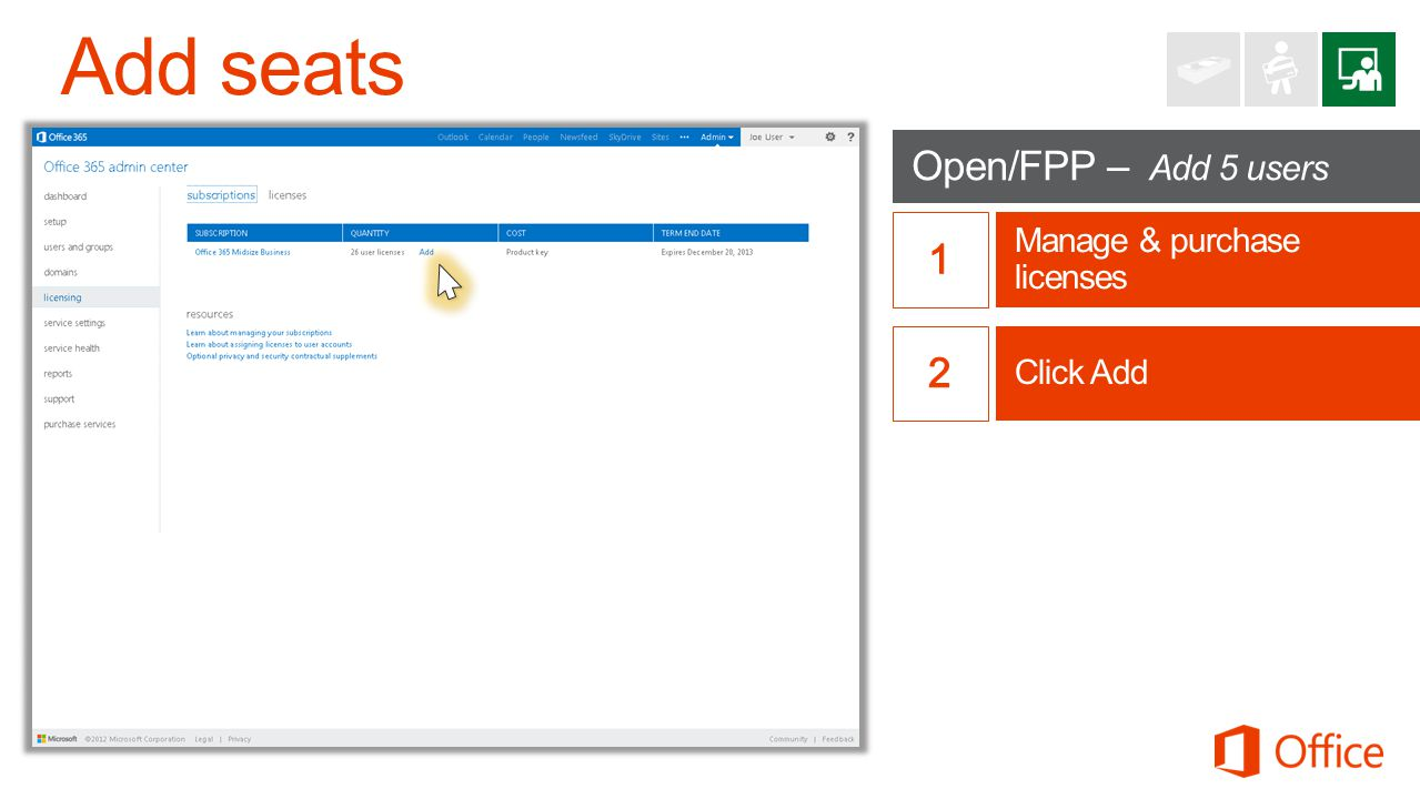 Open/FPP – Add 5 users Manage & purchase licenses Click Add