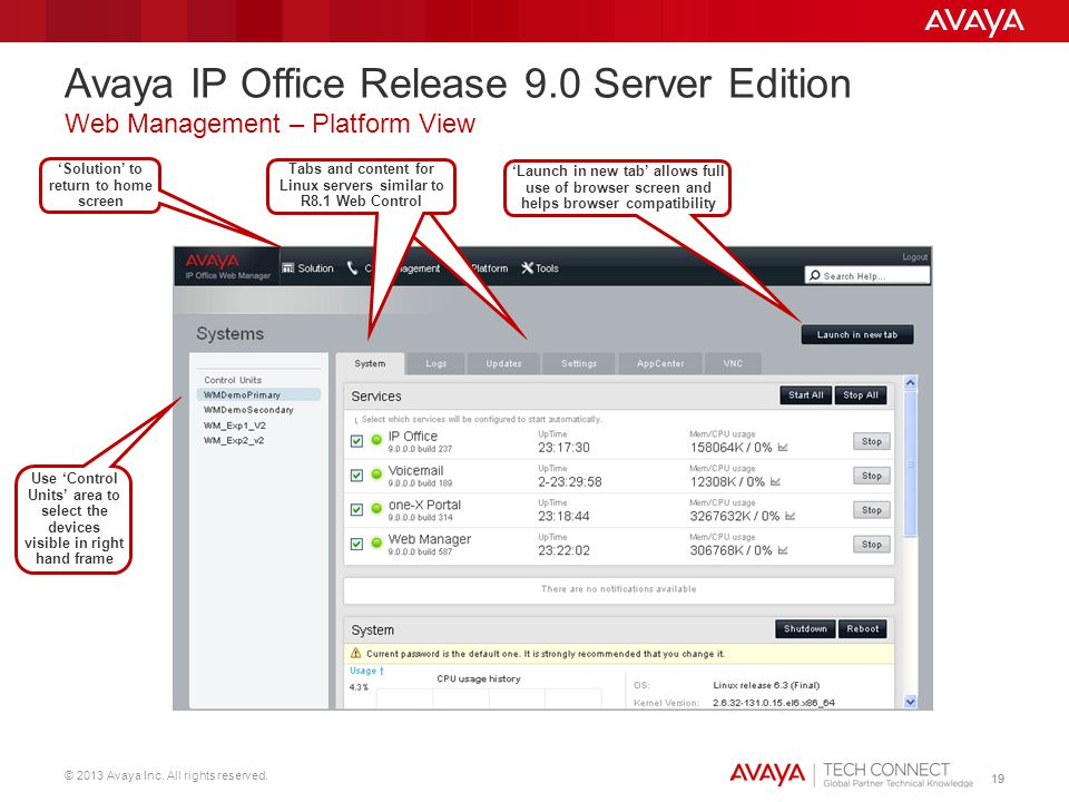 © 2013 Avaya Inc. All rights reserved. 19 Launch in new tab allows full use of browser screen and helps browser compatibility Use Control Units area t